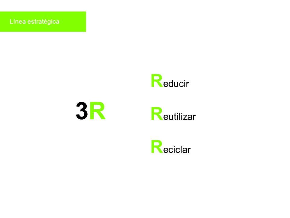 Línea estratégica Reducir Reutilizar Reciclar 3R