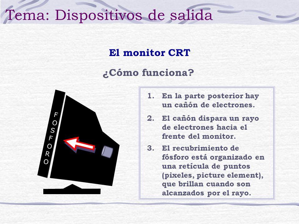 Tema: Dispositivos de salida