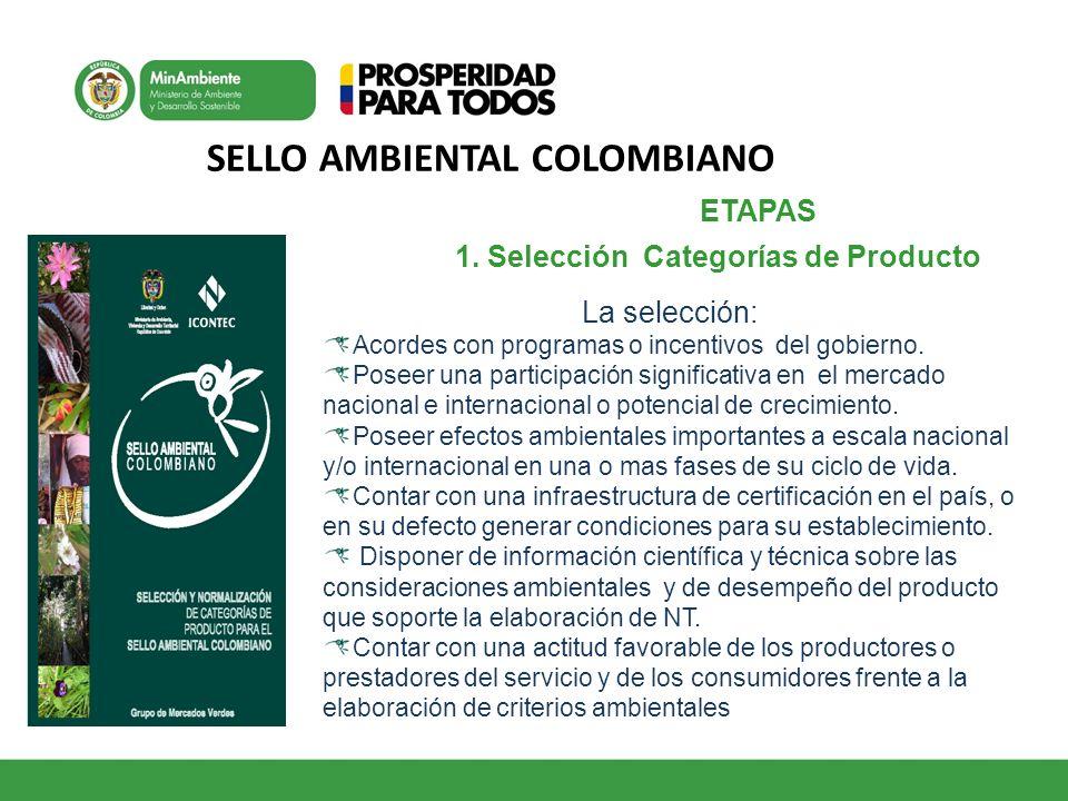 SELLO AMBIENTAL COLOMBIANO 1 1. Selección Categorías de Producto