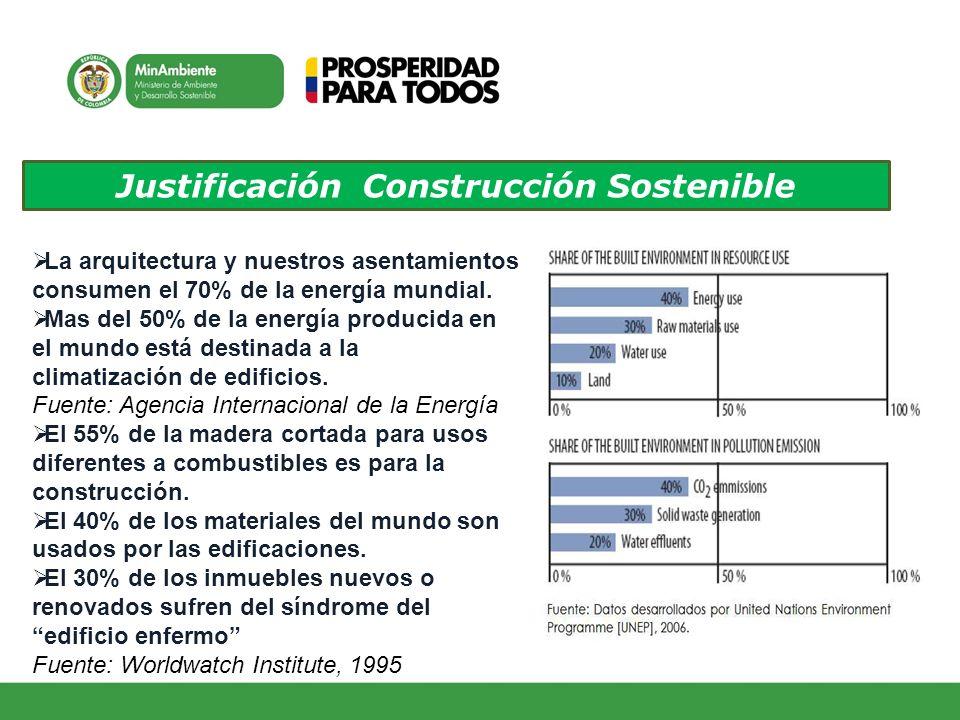 Justificación Construcción Sostenible