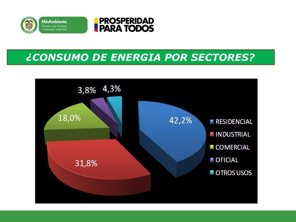 ¿CONSUMO DE ENERGIA POR SECTORES