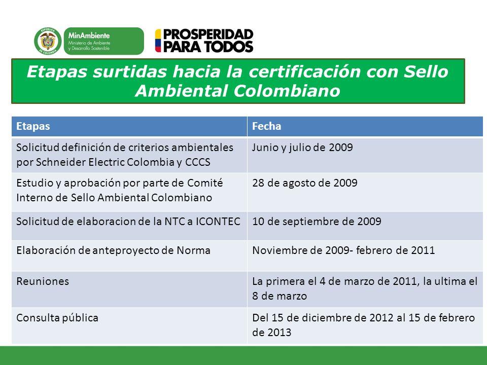 Etapas surtidas hacia la certificación con Sello Ambiental Colombiano