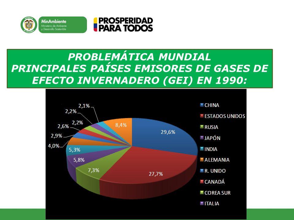 PROBLEMÁTICA MUNDIAL PRINCIPALES PAÍSES EMISORES DE GASES DE EFECTO INVERNADERO (GEI) EN 1990:
