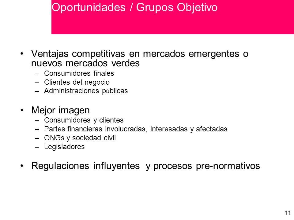 Oportunidades / Grupos Objetivo