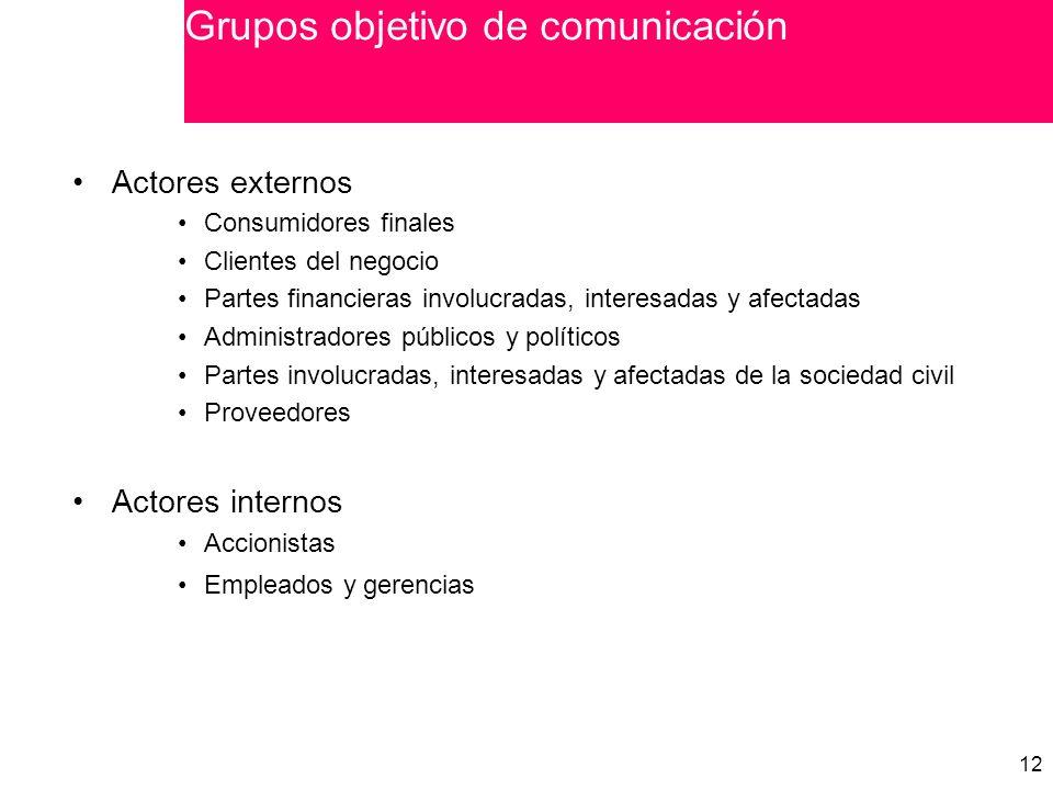 Grupos objetivo de comunicación