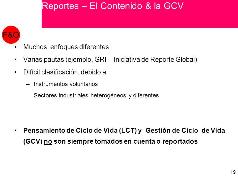 Reportes – El Contenido & la GCV