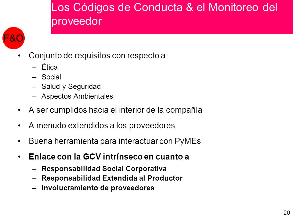 Los Códigos de Conducta & el Monitoreo del proveedor