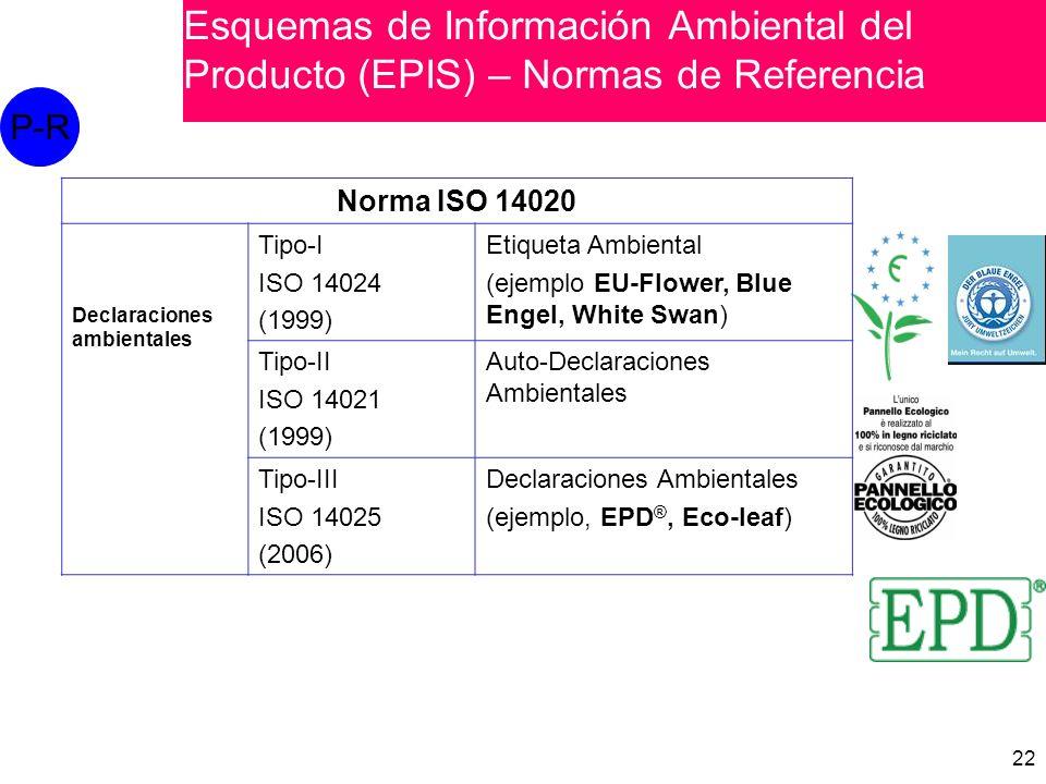 Esquemas de Información Ambiental del Producto (EPIS) – Normas de Referencia
