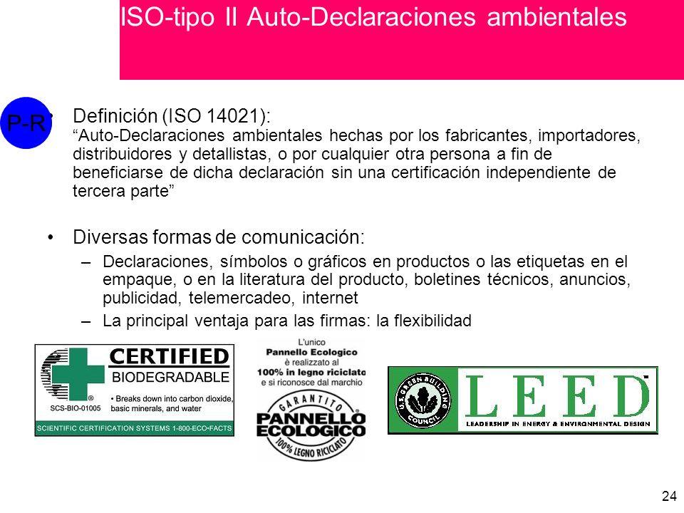 ISO-tipo II Auto-Declaraciones ambientales