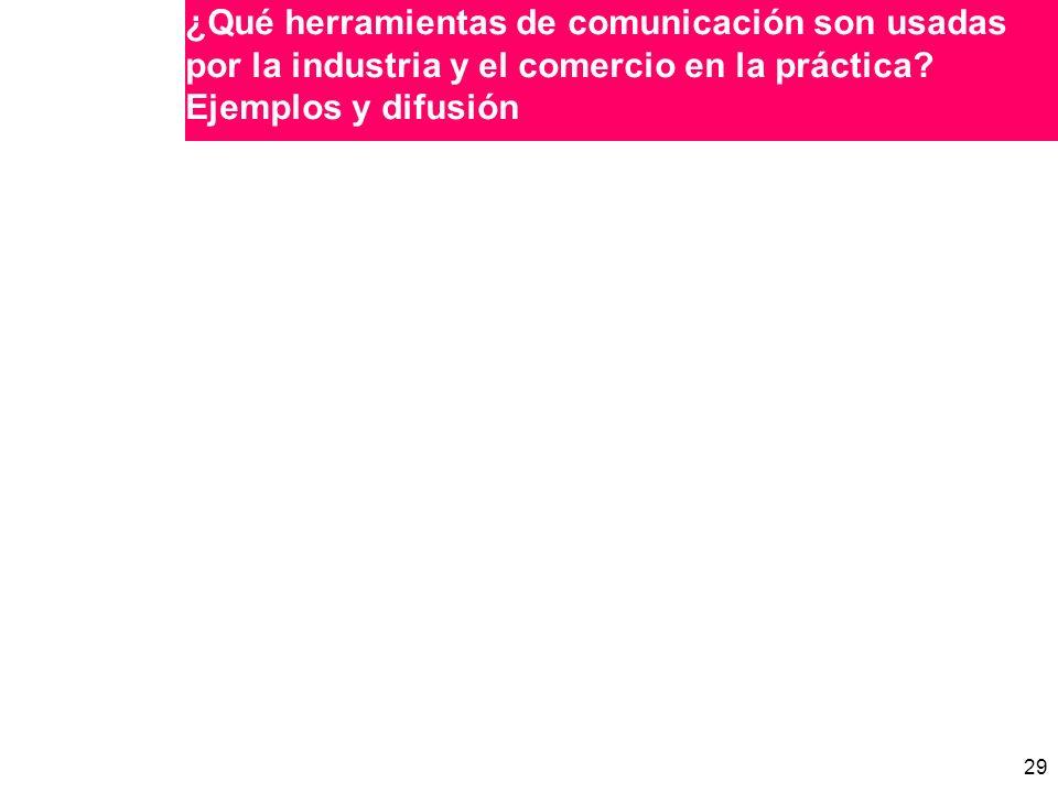¿Qué herramientas de comunicación son usadas por la industria y el comercio en la práctica Ejemplos y difusión