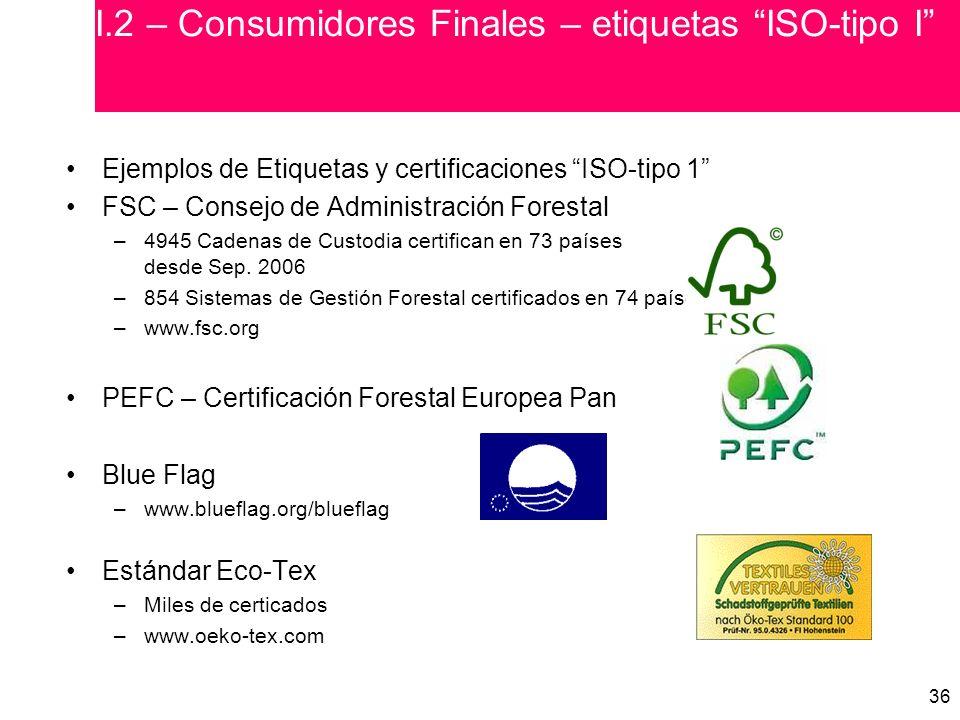 I.2 – Consumidores Finales – etiquetas ISO-tipo I