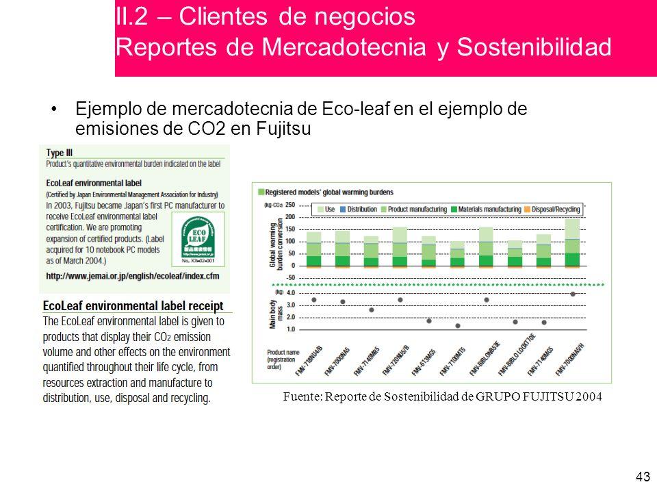 II.2 – Clientes de negocios Reportes de Mercadotecnia y Sostenibilidad