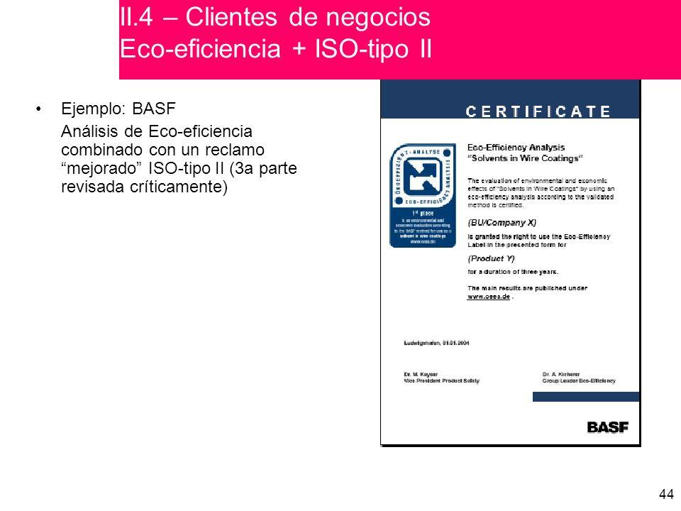 II.4 – Clientes de negocios Eco-eficiencia + ISO-tipo II