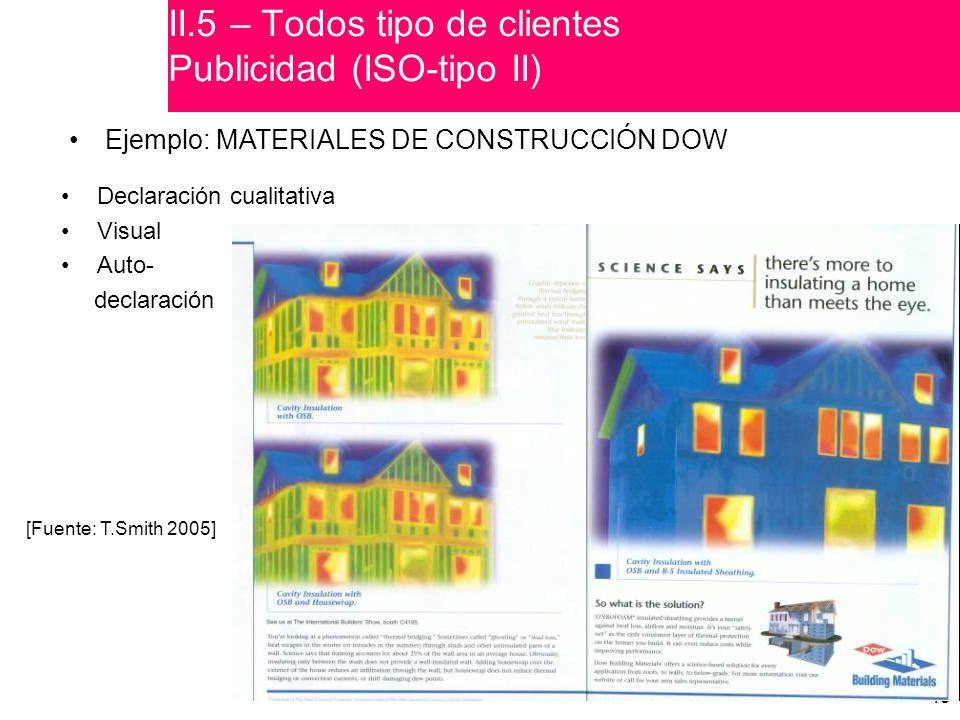 II.5 – Todos tipo de clientes Publicidad (ISO-tipo II)