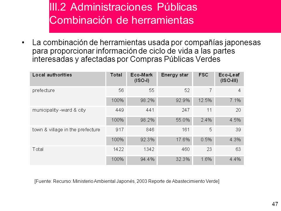 III.2 Administraciones Públicas Combinación de herramientas