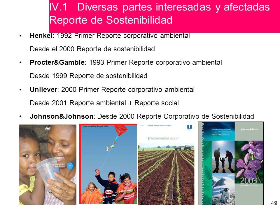 IV.1 Diversas partes interesadas y afectadas Reporte de Sostenibilidad