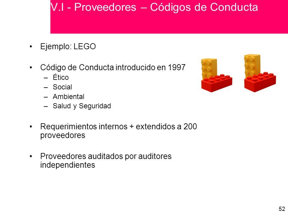 V.I - Proveedores – Códigos de Conducta