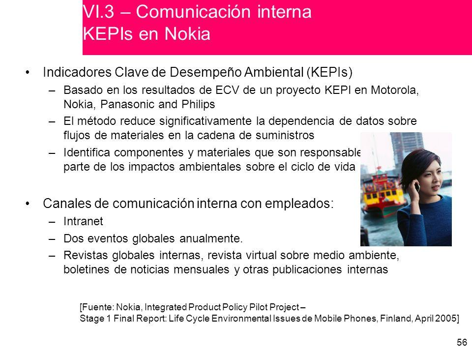 VI.3 – Comunicación interna KEPIs en Nokia