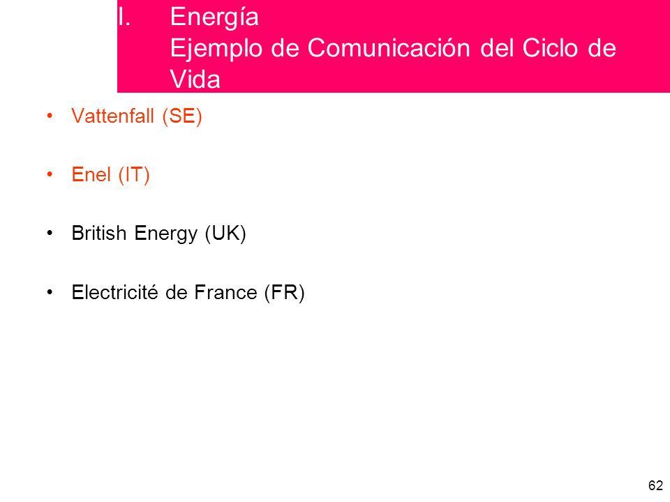 Energía Ejemplo de Comunicación del Ciclo de Vida
