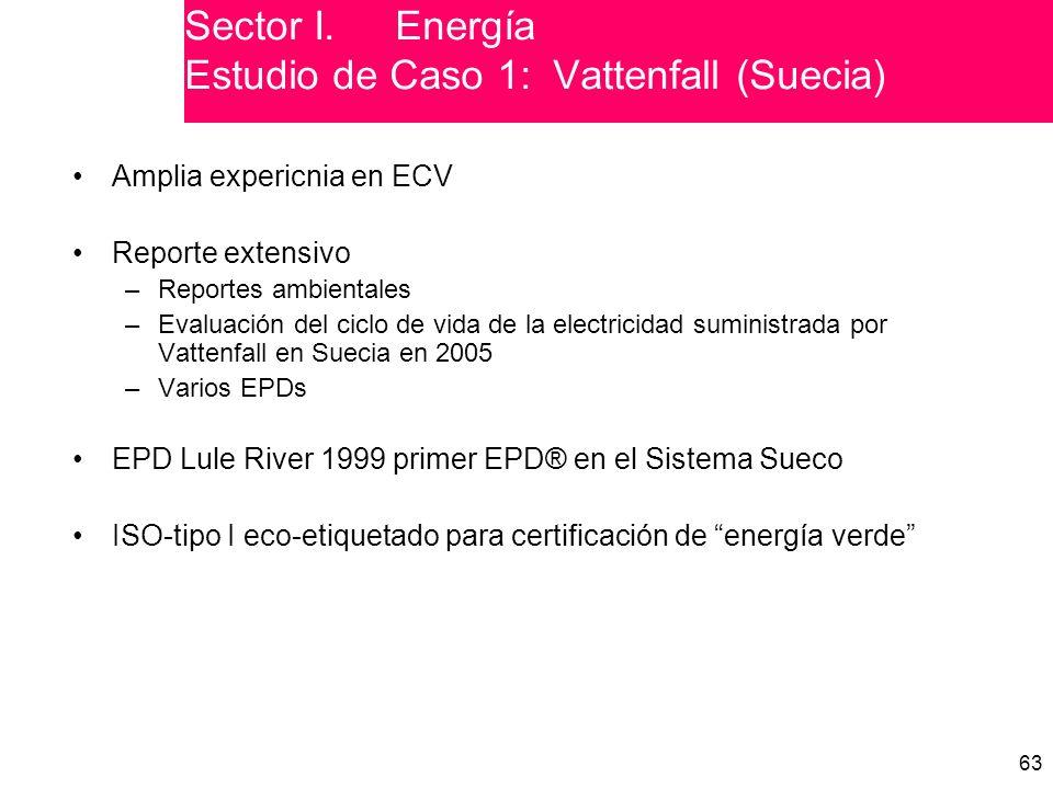 Sector I. Energía Estudio de Caso 1: Vattenfall (Suecia)