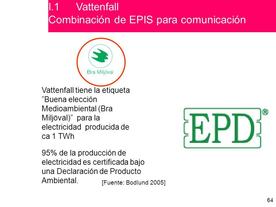 I.1 Vattenfall Combinación de EPIS para comunicación