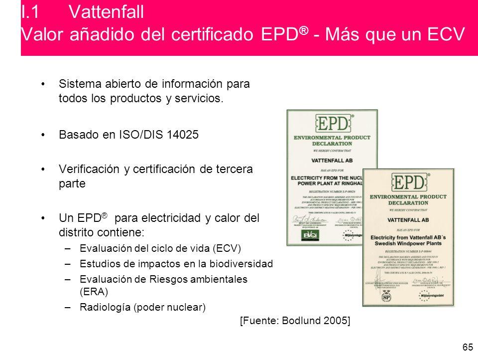 I.1 Vattenfall Valor añadido del certificado EPD® - Más que un ECV
