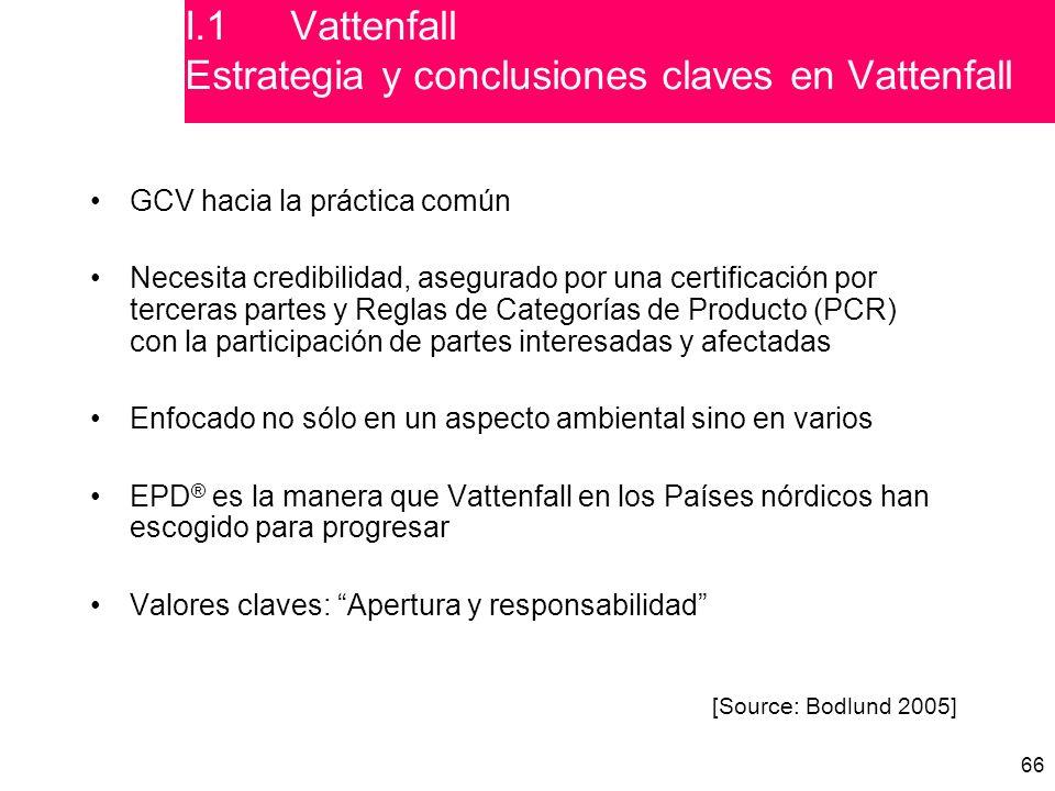 I.1 Vattenfall Estrategia y conclusiones claves en Vattenfall