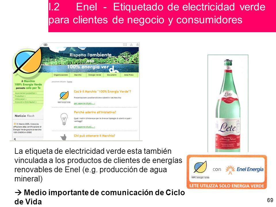 I.2 Enel - Etiquetado de electricidad verde para clientes de negocio y consumidores