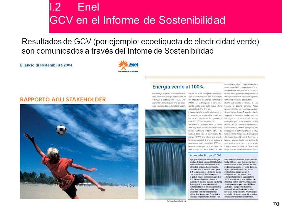 I.2 Enel GCV en el Informe de Sostenibilidad