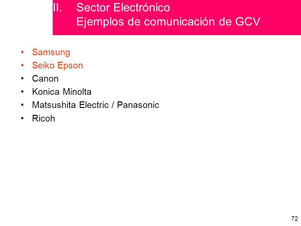 Sector Electrónico Ejemplos de comunicación de GCV