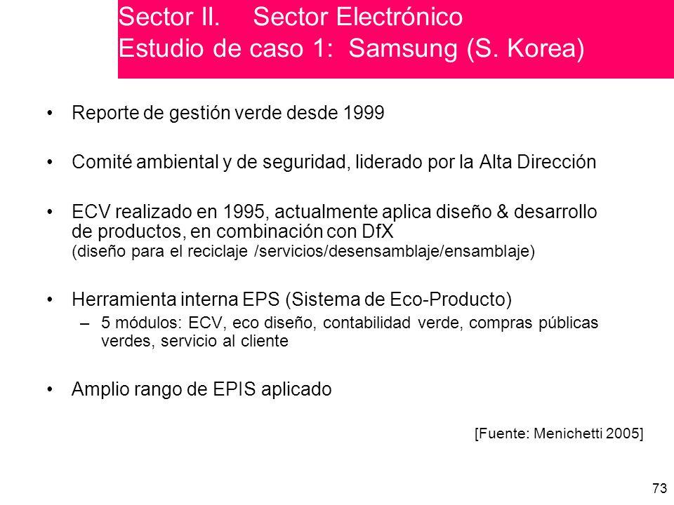 Sector II. Sector Electrónico Estudio de caso 1: Samsung (S. Korea)