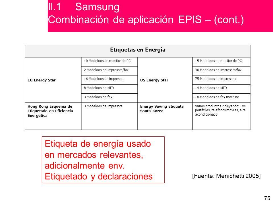 II.1 Samsung Combinación de aplicación EPIS – (cont.)