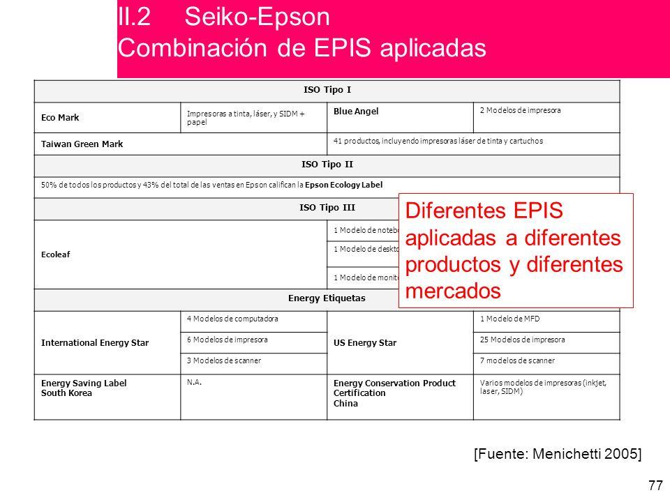 II.2 Seiko-Epson Combinación de EPIS aplicadas