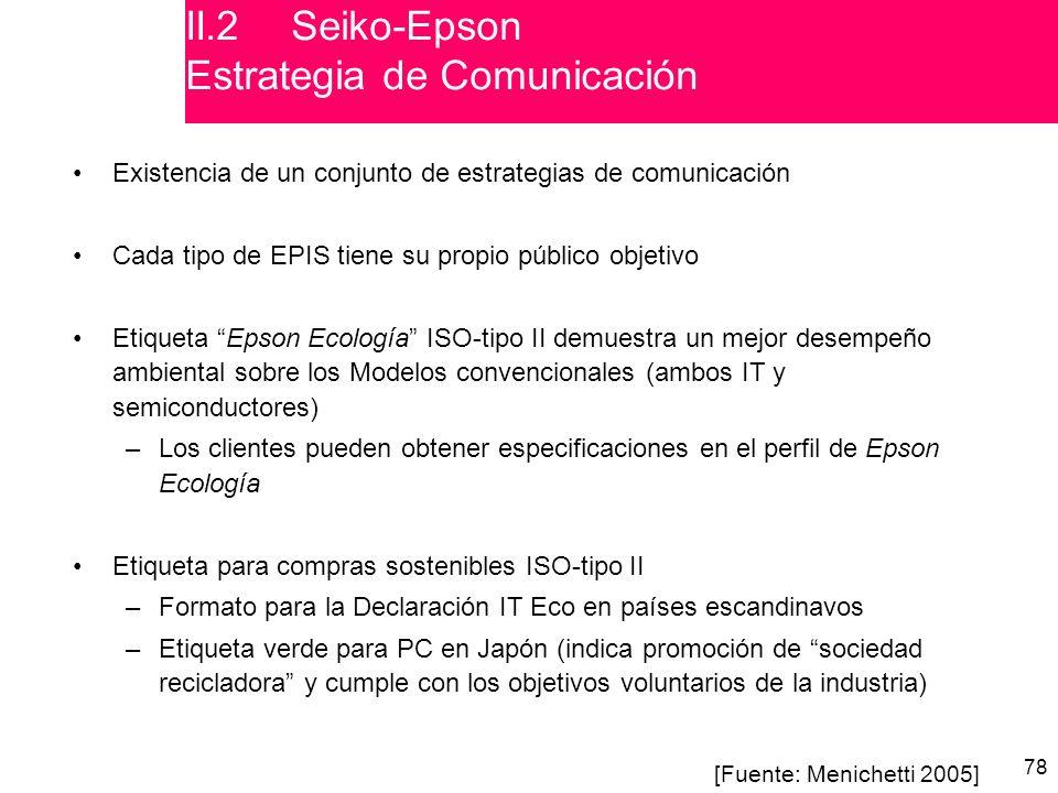 II.2 Seiko-Epson Estrategia de Comunicación