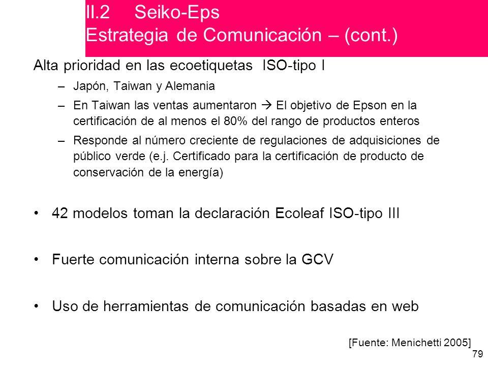 II.2 Seiko-Eps Estrategia de Comunicación – (cont.)
