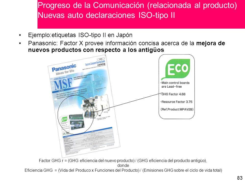 Progreso de la Comunicación (relacionada al producto) Nuevas auto declaraciones ISO-tipo II
