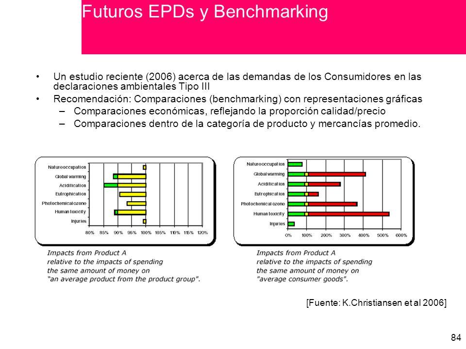 Futuros EPDs y Benchmarking