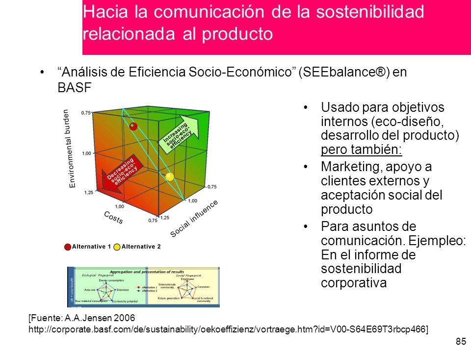 Hacia la comunicación de la sostenibilidad relacionada al producto