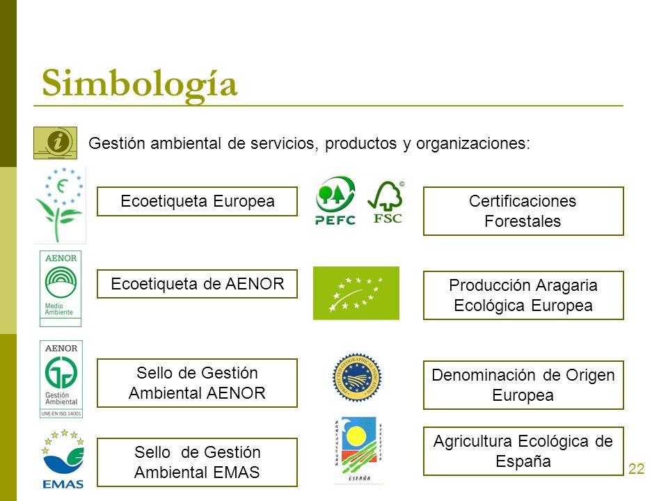 Simbología Gestión ambiental de servicios, productos y organizaciones: