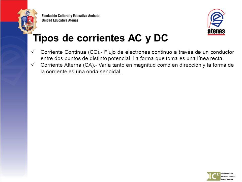 Tipos de corrientes AC y DC