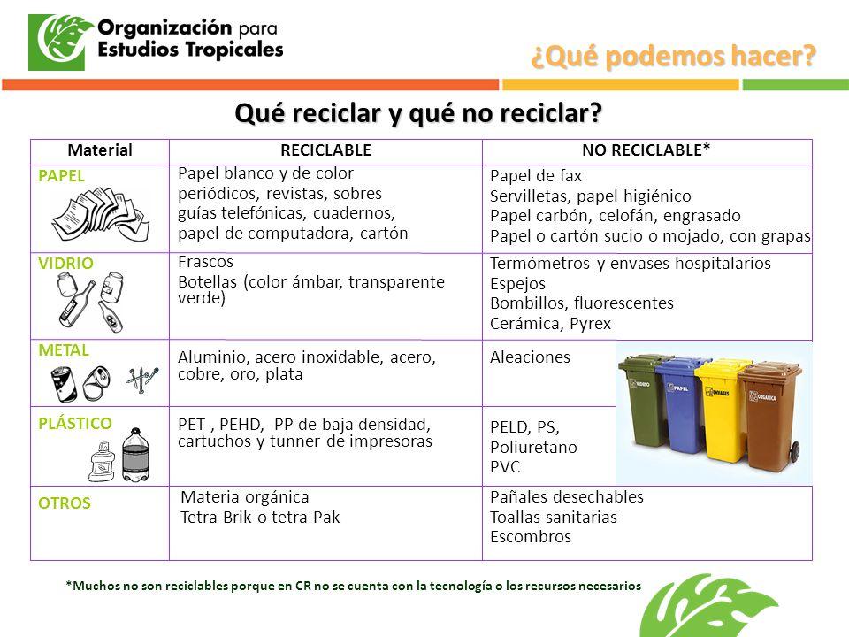 Qué reciclar y qué no reciclar
