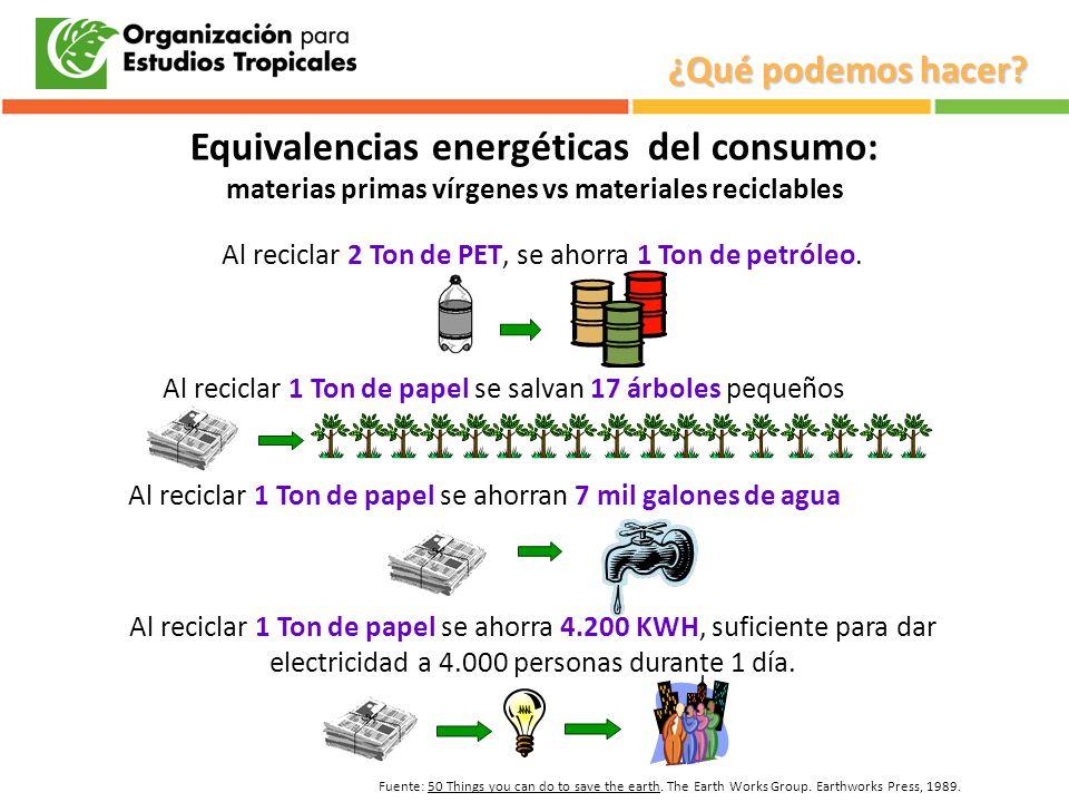 Al reciclar 2 Ton de PET, se ahorra 1 Ton de petróleo.