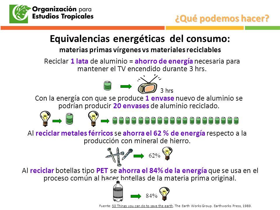 ¿Qué podemos hacer Equivalencias energéticas del consumo: materias primas vírgenes vs materiales reciclables.