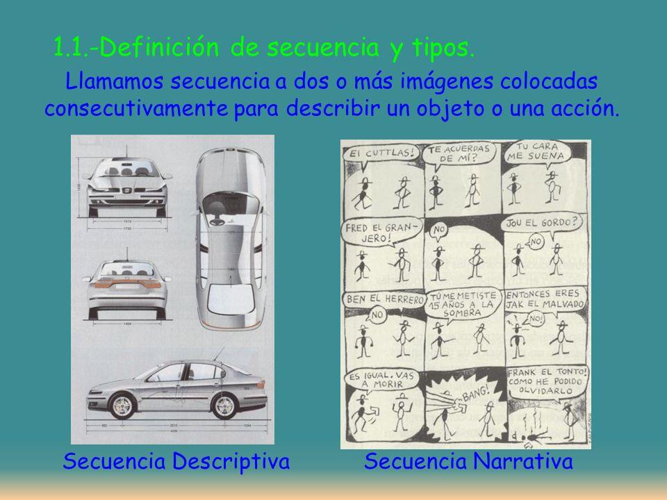 Secuencia Descriptiva