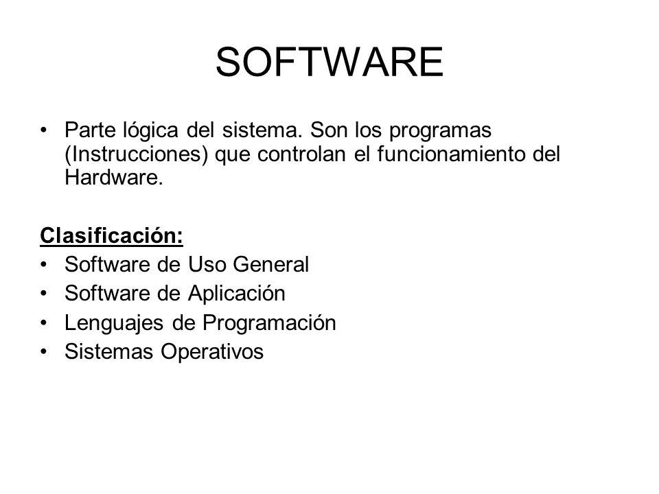 SOFTWARE Parte lógica del sistema. Son los programas (Instrucciones) que controlan el funcionamiento del Hardware.