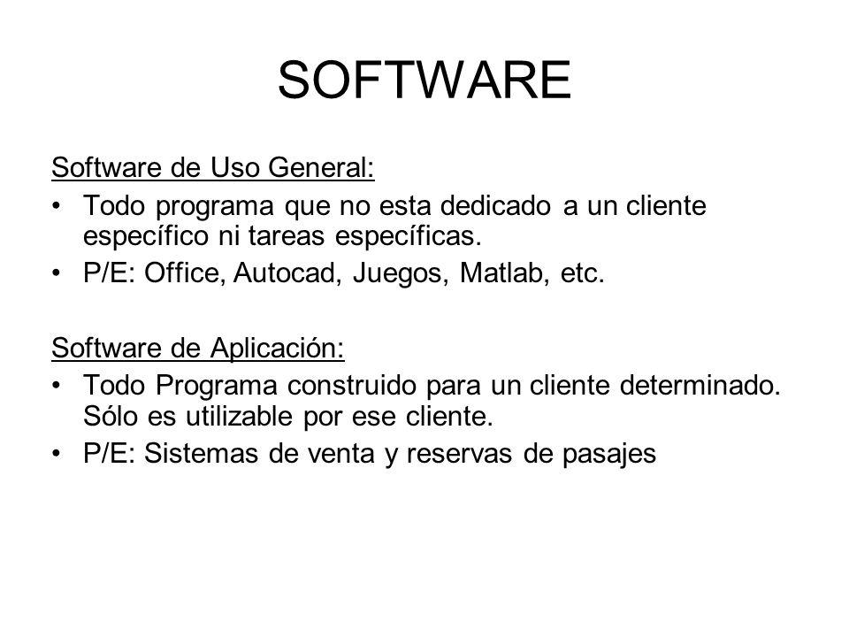 SOFTWARE Software de Uso General: