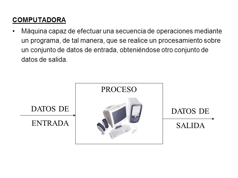 PROCESO DATOS DE DATOS DE ENTRADA SALIDA COMPUTADORA