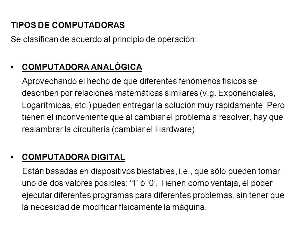 TIPOS DE COMPUTADORAS Se clasifican de acuerdo al principio de operación: COMPUTADORA ANALÓGICA.