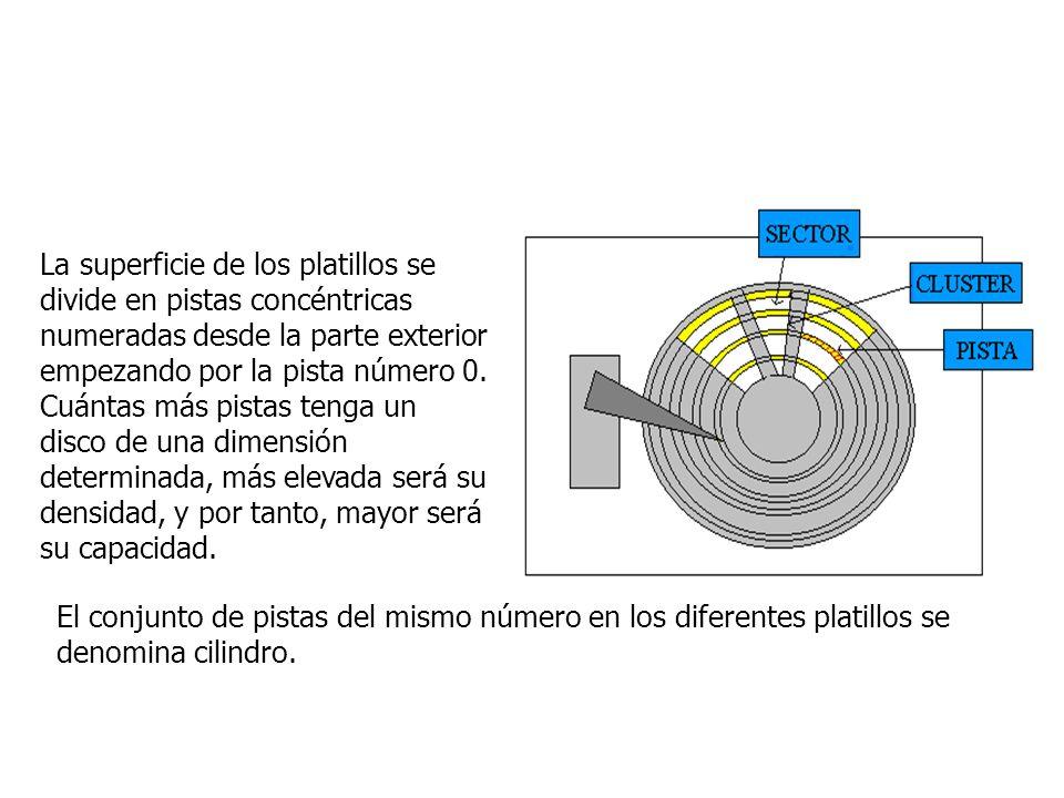 La superficie de los platillos se divide en pistas concéntricas numeradas desde la parte exterior empezando por la pista número 0. Cuántas más pistas tenga un disco de una dimensión determinada, más elevada será su densidad, y por tanto, mayor será su capacidad.