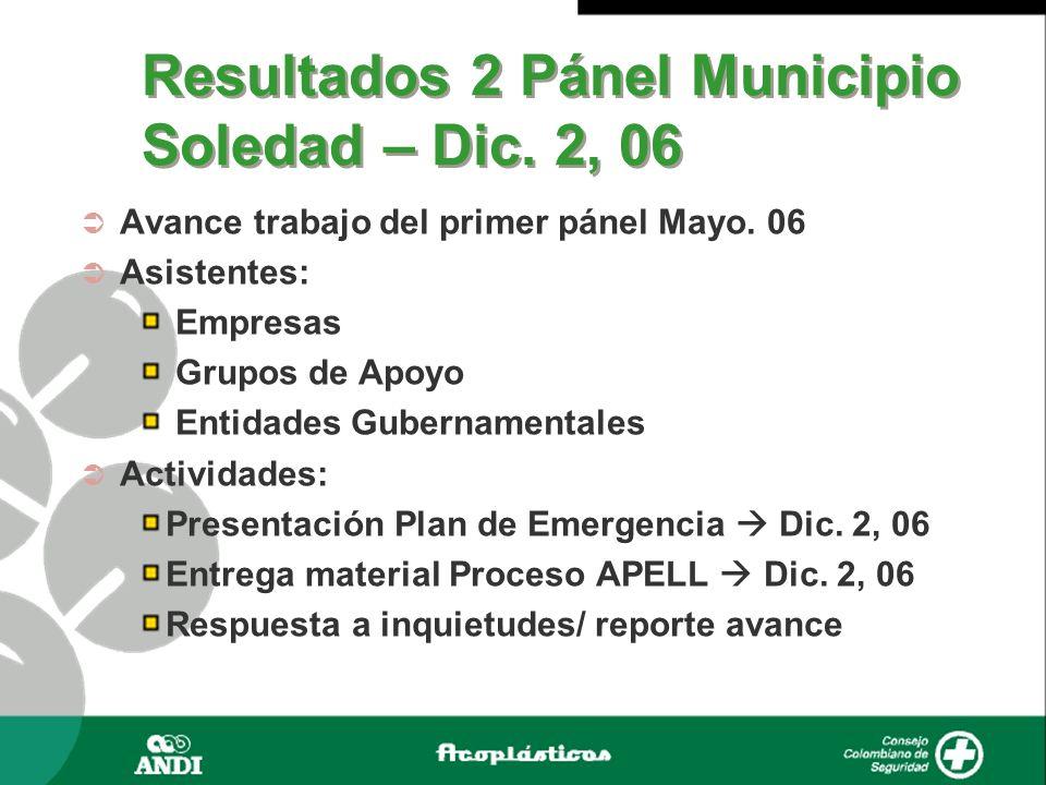 Resultados 2 Pánel Municipio Soledad – Dic. 2, 06